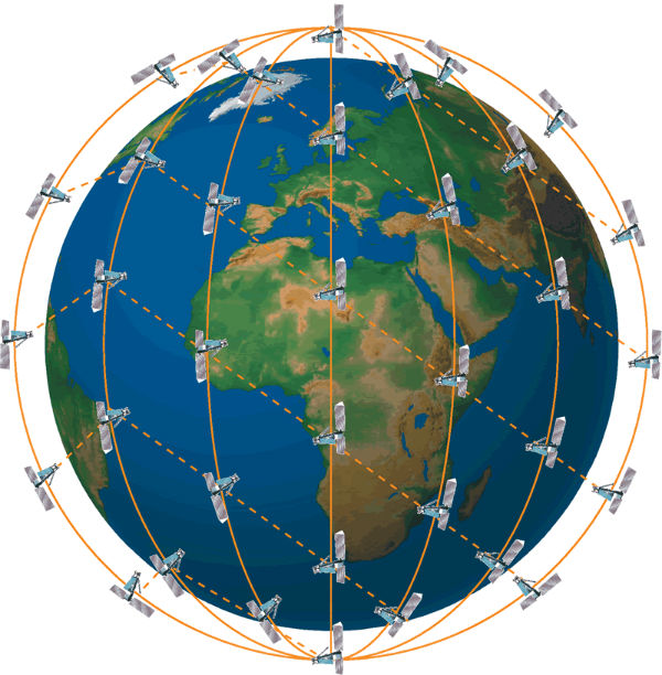iridium-leo-constellation