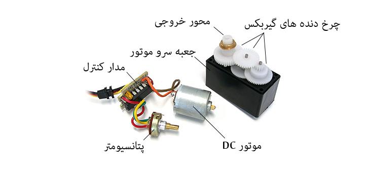 servo-motor-inside-view